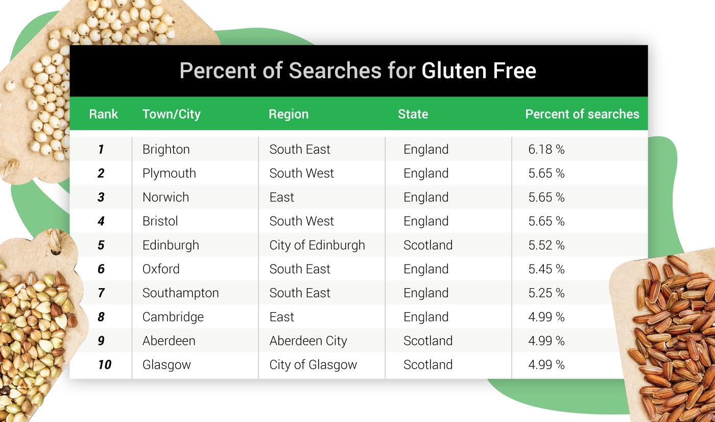gluten free22-10-2019-11-58-46.png